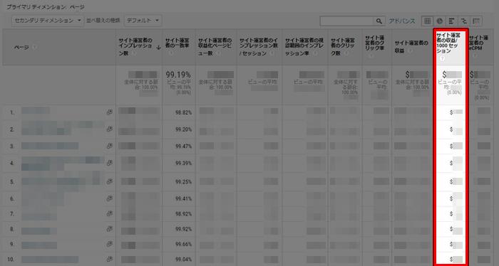 サイト運営者の収益/1000セッション